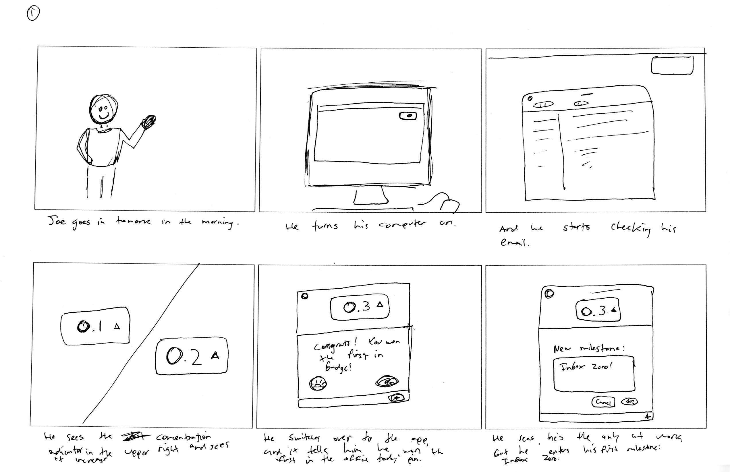 storyboarding for a thesis Pulse college's level 6 certificate in animation is developed and taught by practicing industry professionals to ensure that you  storyboarding and layout.